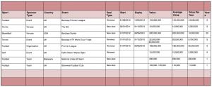 Barclays - current sponsorships - 01052013