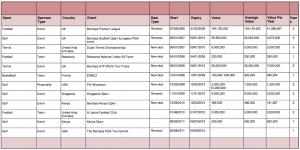 Barclays sponsorship past deals 02052013
