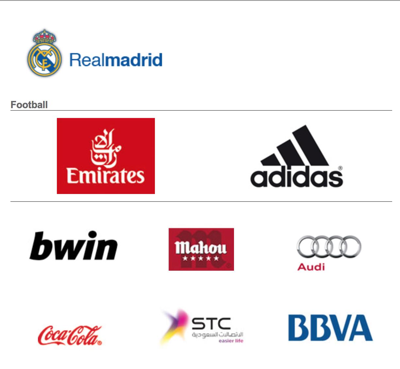 sponsor real madrid