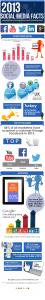 social-media-2013-infographic_zpsa4c5d92c.png~original