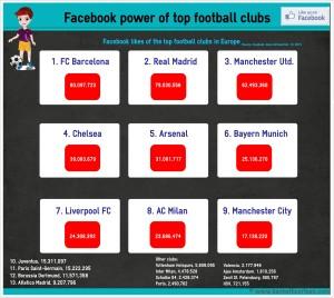 FacebookPowerintopfootball-2