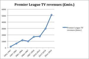 PremierLeague new TV deal 2016-2019