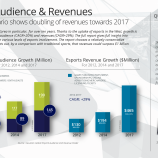 Growth of e-sports