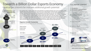Newzoo_Preview_Esports_Report_Billion_Dollar_V1