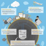 SAP-ArtOfPossible-Infographic-11-18-15