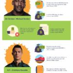 Nike Infographic Feb 2018